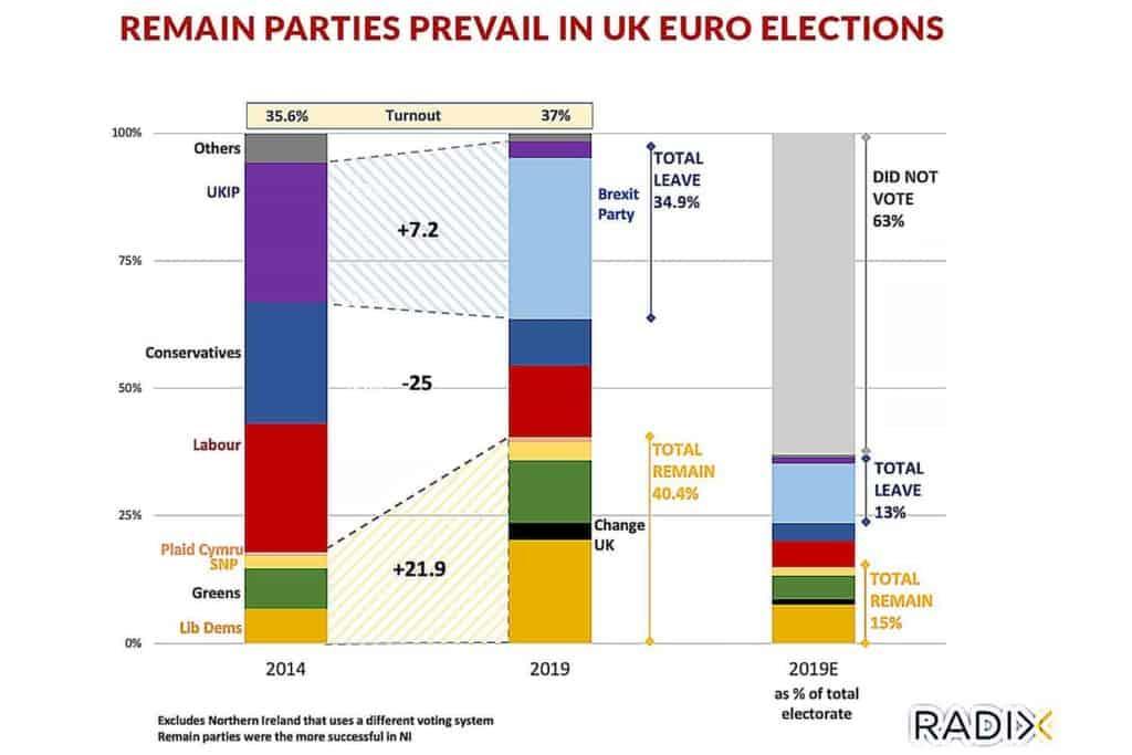 Euro-Elections-small-1